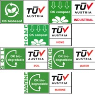 TÜV Austria eco-labels